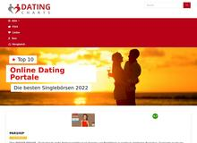 Datingcharts
