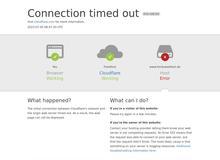 Fondue Set Test