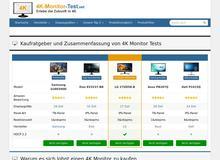 4K Monitor Test